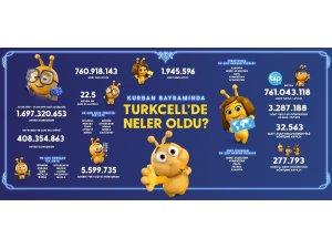 Turkcell Kurban Bayramı GSM rakamlarını açıkladı