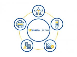 Turkcell SD-WAN teknolojisi ile kurumların ağ hizmetlerini dijitalleştirecek