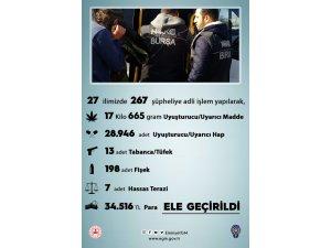 Sokak operasyonlarında 17 kilo 665 gram uyuşturucu madde ele geçirildi