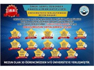 Ömer - Serpil Özberber Anadolu İmam Hatip Lisesi'nden YKS başarısı