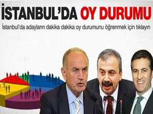 İşte İstanbul'da adayların oy durumu