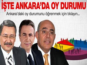 İşte Ankara'da adayların oy durumu