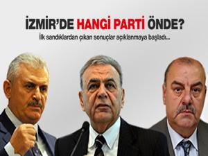 İzmir'de yerel seçim sonuçları