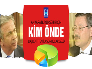 Ankara'da seçim sonuçları