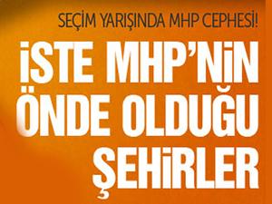 Seçim sonuçlarında MHP'nin önde olduğu iller
