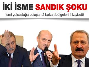 Muammer Güler ve Zafer Çağlayan seçim bölgelerini kaybetti
