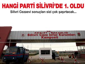 Silivri Cezaevi'nde sandıktan HDP çıktı, AK Parti ikinci oldu