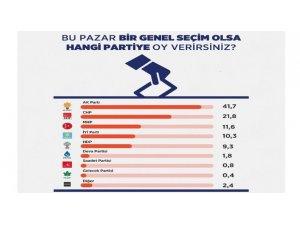 HDP baraja takıldı