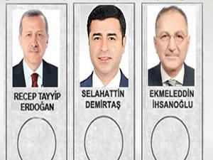 Erdoğan birinci, Demirtaş ikinci, İhsanoğlu üçüncü!