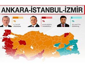 İstanbul İzmir Ankara seçim sonuçları!