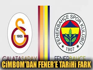 Galatasaray'dan Fenerbahçe'ye tarihi fark!