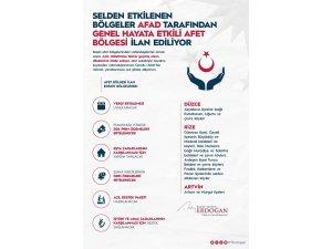 """Cumhurbaşkanı Erdoğan: """"Selden etkilenen bölgeler, AFAD tarafından genel hayata etkili afet bölgesi ilan edildi"""""""