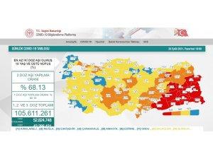 Antalya ikinci doz aşıda Türkiye ortalamasının üzerinde