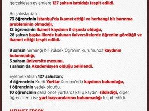 """İçişleri Bakan Yardımcısı Ersoy: """"Eylemlere katılan 127 kişinin neredeyse tamamının barınma sıkıntısı yok"""""""