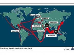 Petrol ticaretinin büyük kısmı deniz yoluyla gerçekleşiyor
