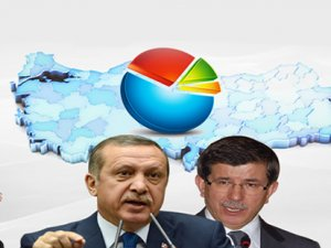 AKP'nin baraj korkusunun nedeni bu açıklamada