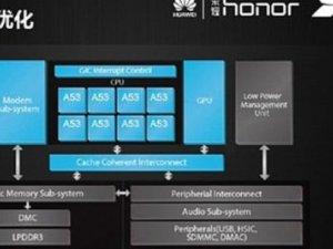 Huawei'den 8 çekirdekli yonga seti