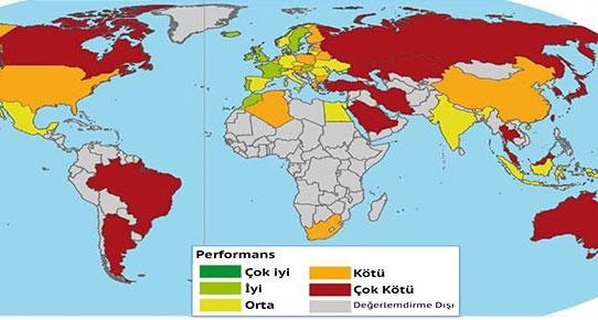 Türkiye ikliminde 'kırmızı' alarm