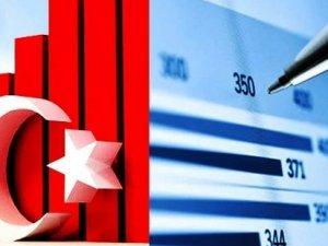 Türk ekonomisi 2 basamak geriledi