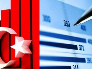 Ekonomik güven endeksi yüzde 15.4 düştü