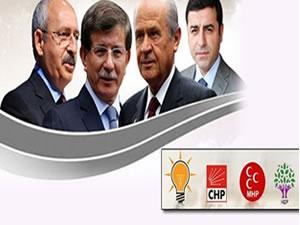 İşte AKP, CHP, MHP ve HDP'nin milletvekili adaylarının tam listesi