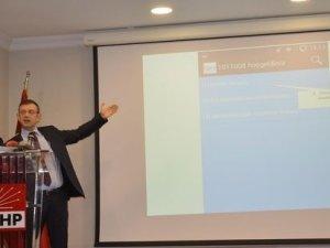 CHP'den Fuat Avni'nin yayınladığı listeyle ilgili açıklaması