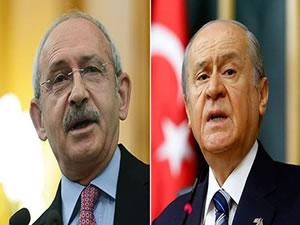 TÜSİAD: CHP ve MHP ile görüşecek