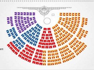 Mecliste oturma düzeni değişiyor