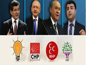 Ankara kulislerinde koalisyon olmazsa 4 senaryo konuşuluyor