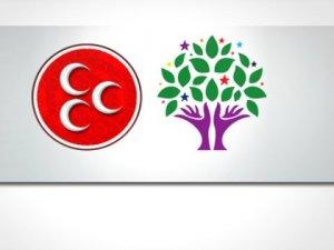 HDP o iddialarla ilgili soru önergesi verdi
