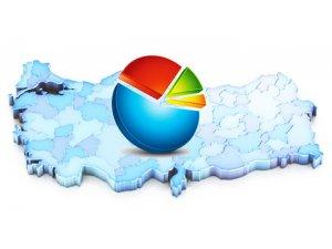 AKP'yi düşündüren seçim anketi
