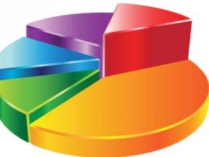 Gezici son anketi yayınladı: AKP yüzde 38.9!