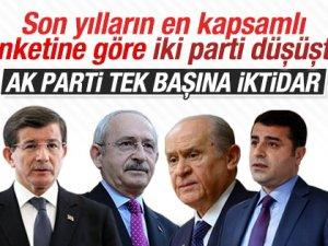 4 anket şirketine göre AK Parti tek başına iktidar