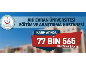 Bir Ayda 77 Bin 565 Kişi Ahi Evran Üniversitesi Eğitim Ve Araştırma Hastanesine Tedaviye Gitti