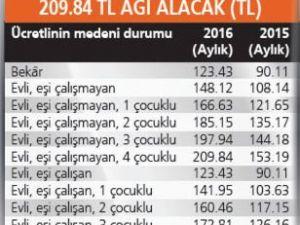 AGİ'nizi kaptırmayın; en az 123 lira daha alabilirsiniz
