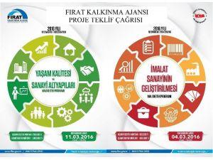 Fka, Mali Destek Programlarını İlan Etti