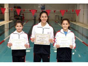 Özel Sanko Okulları Öğrencilerinin Yüzme Başarısı