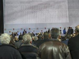 CHP PM seçim sonuçları açıklandı