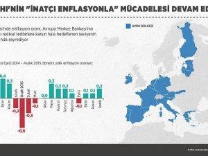 ECB'nin 'inatçı enflasyon' ile mücadelesi sürüyor