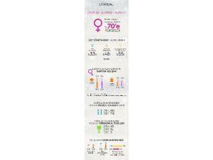 L'oréal'de Çeşitliliğin Dili Konuşuluyor