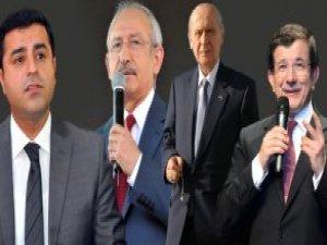 ORC Anketi: AK Parti'nin Oyu Yüzde 54'e Çıktı, HDP 7.8 ile Çakıldı