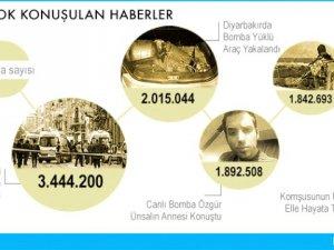 Davutoğlu, Erdoğan'ı Geride Bıraktı! Geçen Haftanın En Çok Konuşulan İsmi Oldu