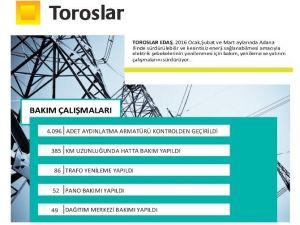 Toroslar EDAŞ, Adana'da Bakım Çalışmalarına Devam Ediyor