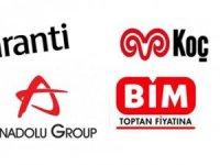 Türkiye'nin en büyük şirketleri New York'a gidiyor!