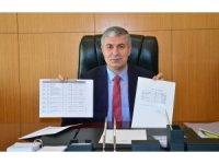 """Başkan Aksoy: """"5 yılda Tatvan'a 250 milyon yatırım kazandırdık"""""""