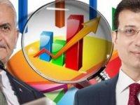 MAK, Konsensus, Genar ve A&G'den İstanbul seçimi değerlendirmesi