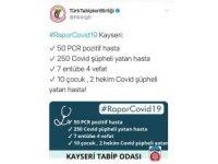 Türk Tabipler Birliği: Kayseri'de Covid-19 50 pozitif hasta, 250 şüpheli hasta var