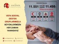 Vefa Sosyal Destek Grubu 11 bin 498 talebi yerine getirdi