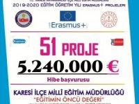 Karesi MEM'den 51 projeye 5 milyon 240 bin Euro hibe