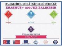 Balıkesir Milli Eğitimin 18 Erasmus projesine 532 bin avro hibe